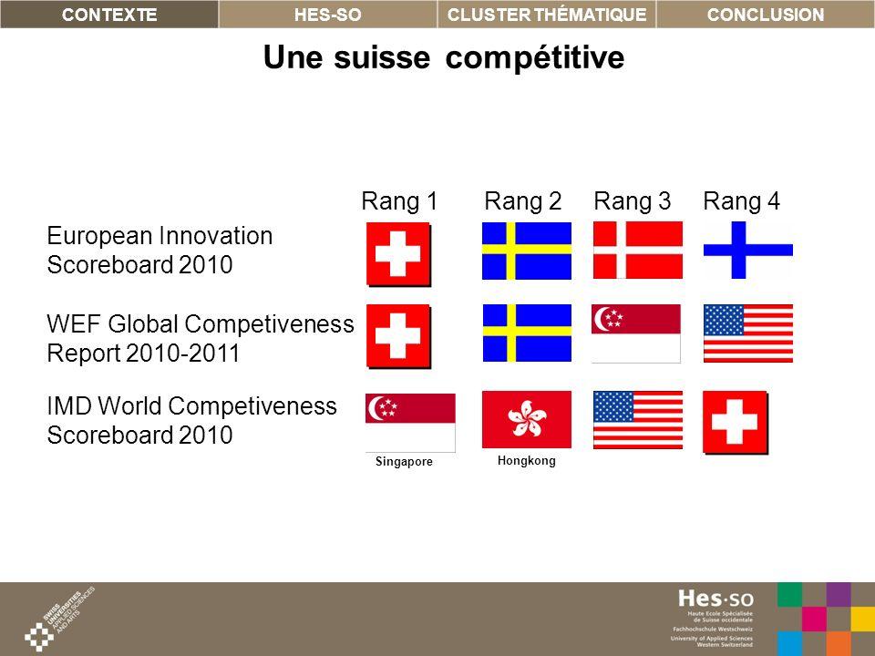 Une suisse compétitive
