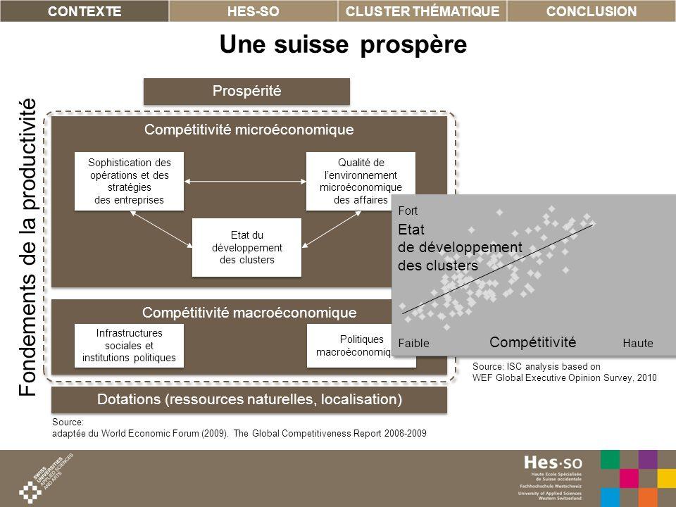 Une suisse prospère Fondements de la productivité Prospérité