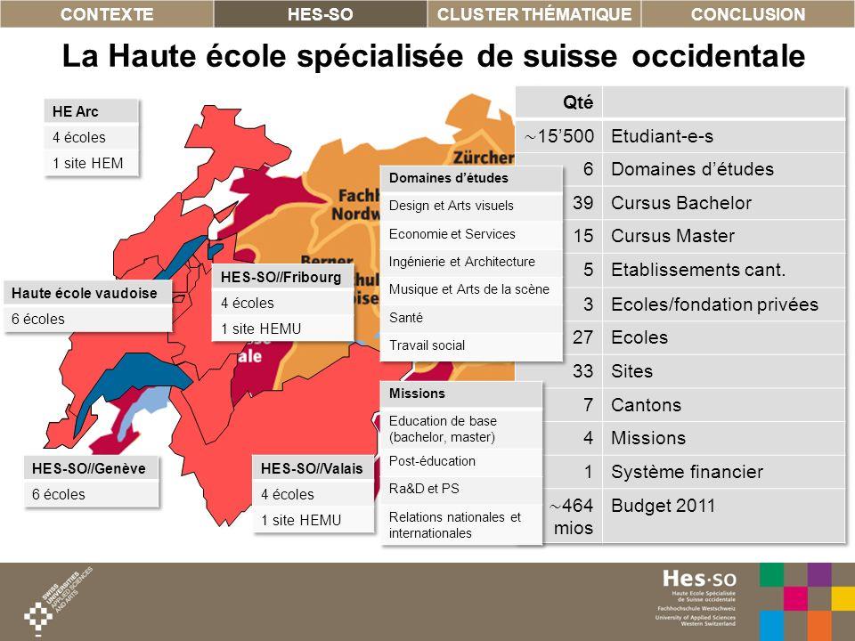 La Haute école spécialisée de suisse occidentale