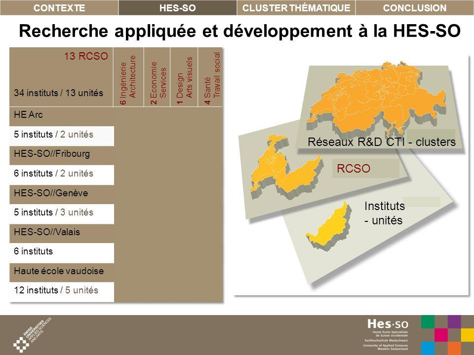 Recherche appliquée et développement à la HES-SO