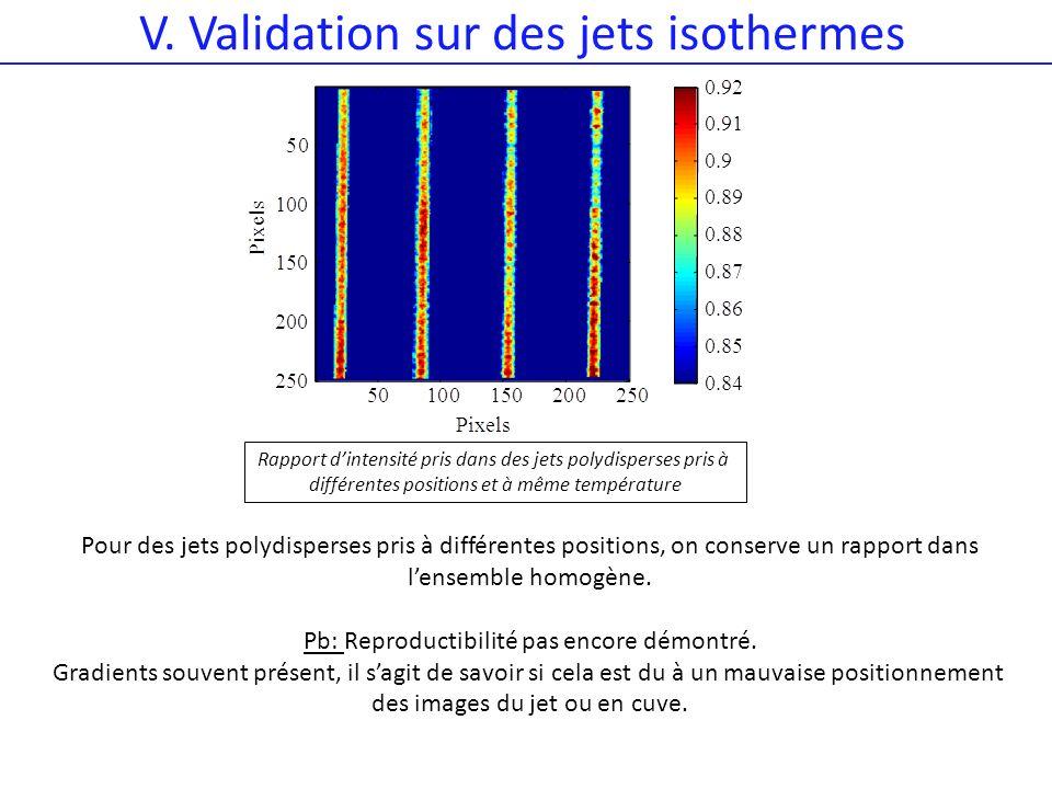 V. Validation sur des jets isothermes