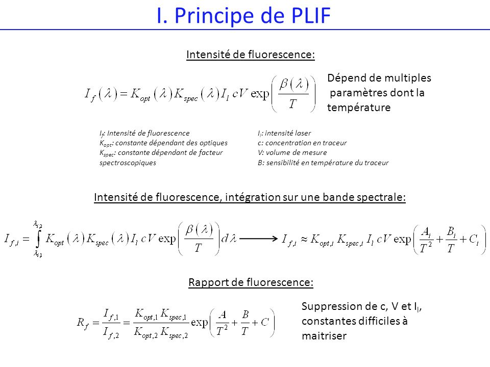 I. Principe de PLIF Intensité de fluorescence: Dépend de multiples