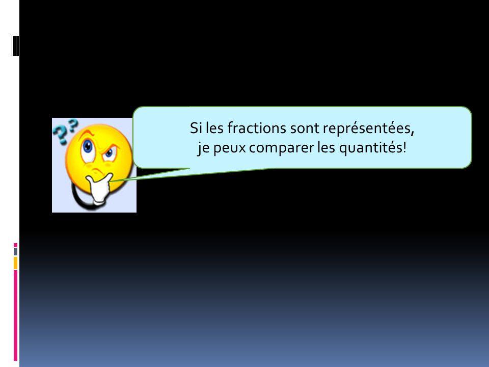 Si les fractions sont représentées, je peux comparer les quantités!