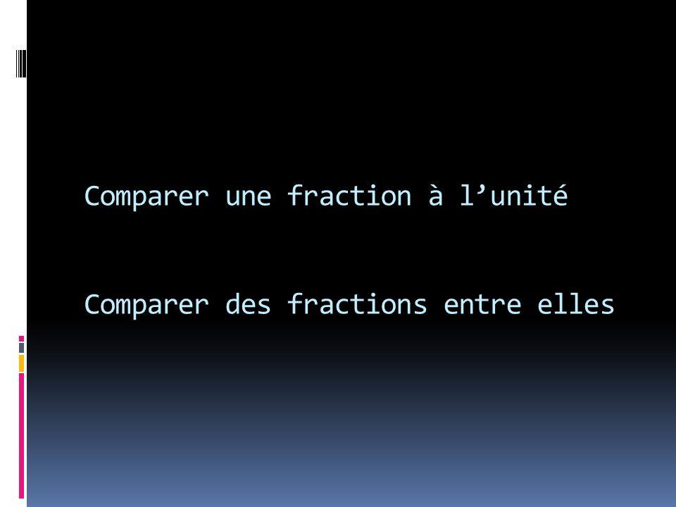 Comparer une fraction à l'unité Comparer des fractions entre elles