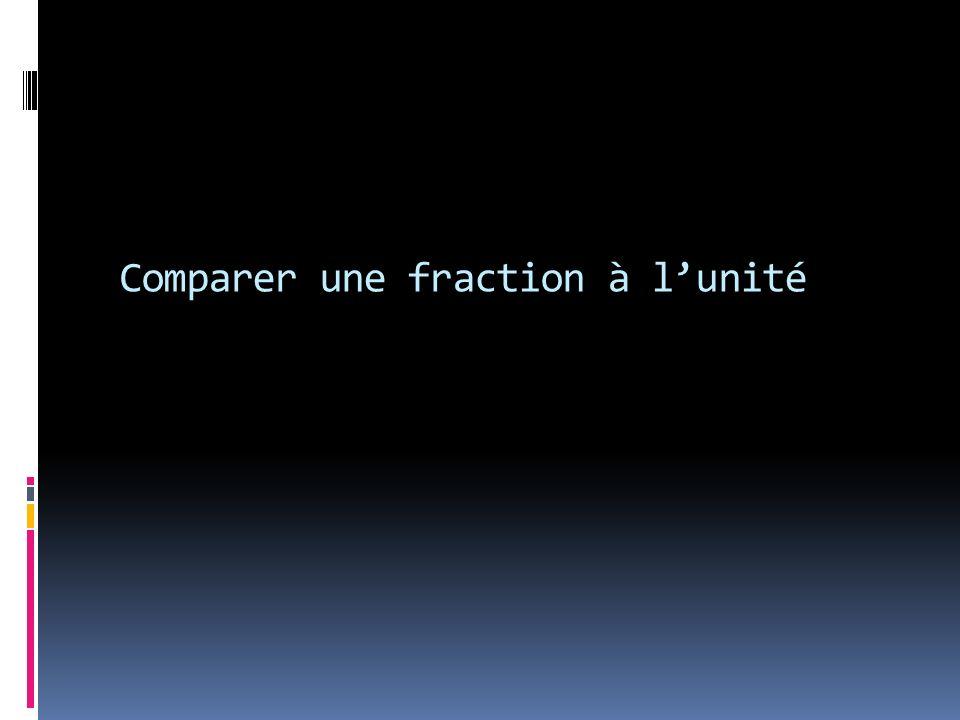 Comparer une fraction à l'unité