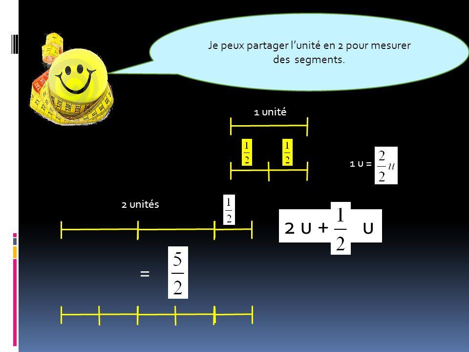Je peux partager l'unité en 2 pour mesurer des segments.