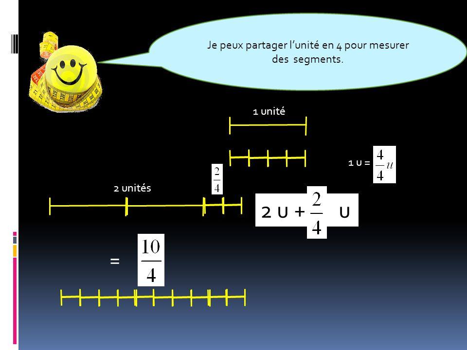 Je peux partager l'unité en 4 pour mesurer des segments.