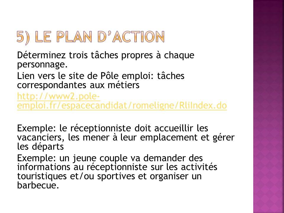 5) Le plan d'action