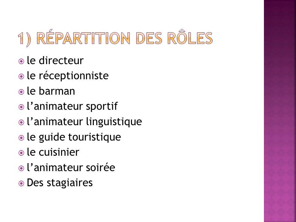 1) Répartition des rôles