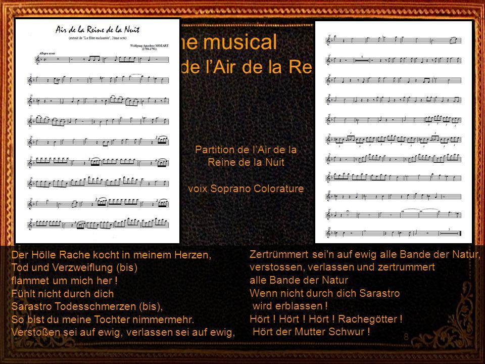 II) Le domaine musical Interprétation de l'Air de la Reine de la Nuit