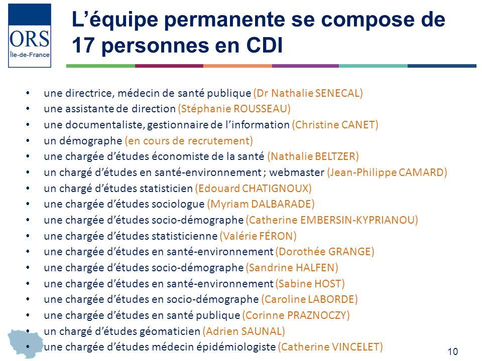 L'équipe permanente se compose de 17 personnes en CDI