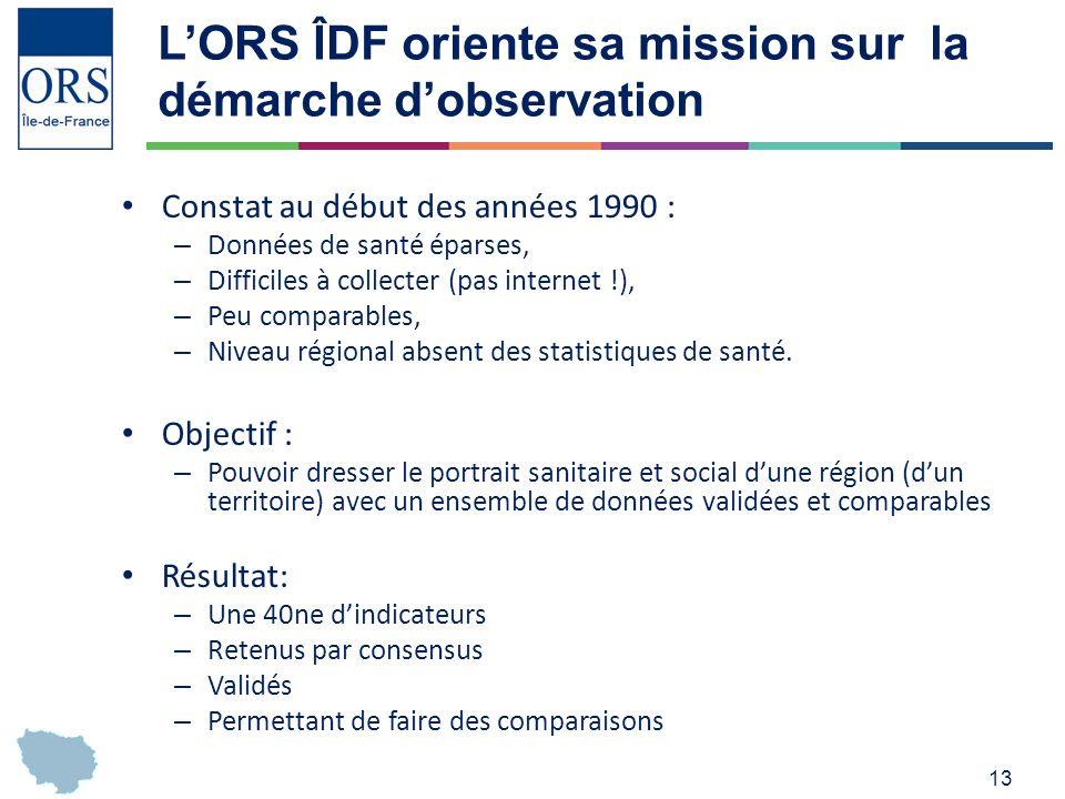 L'ORS ÎDF oriente sa mission sur la démarche d'observation