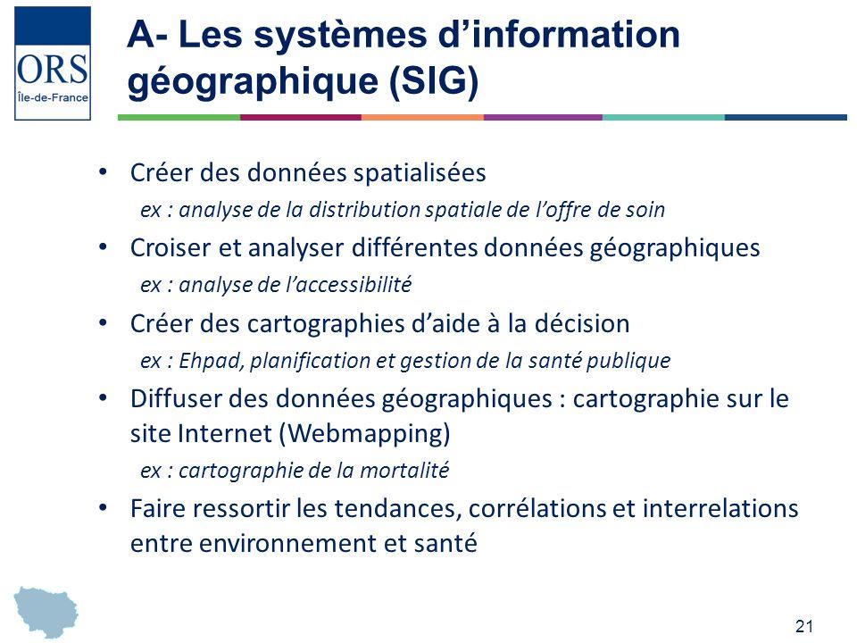 A- Les systèmes d'information géographique (SIG)