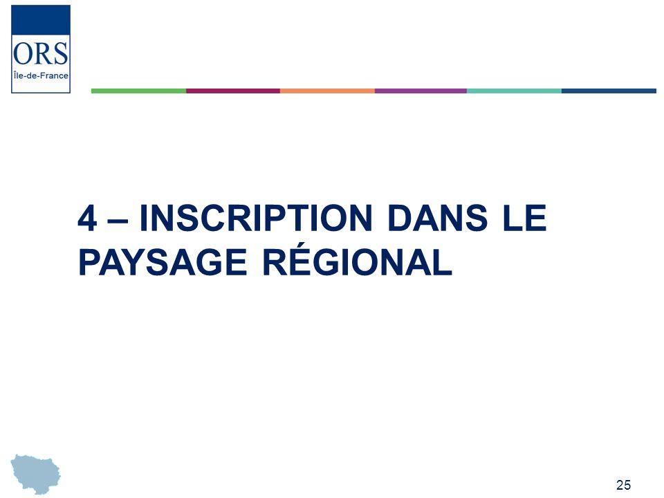 4 – Inscription dans le paysage régional