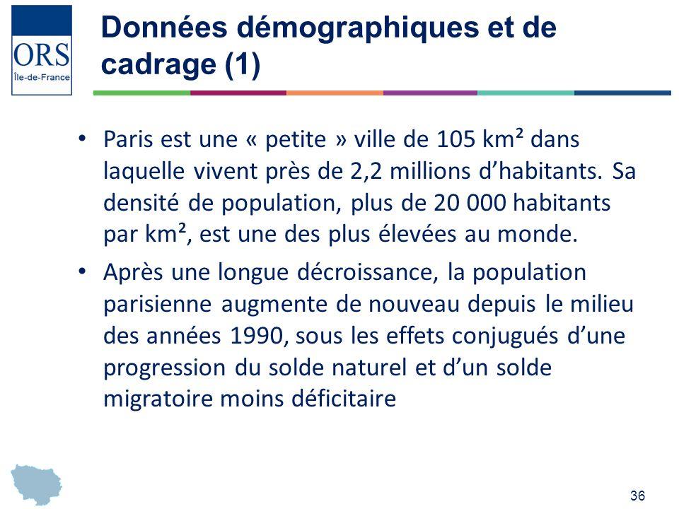 Données démographiques et de cadrage (1)