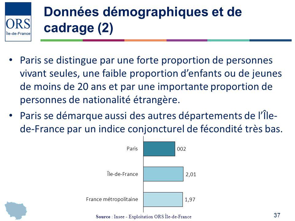 Données démographiques et de cadrage (2)