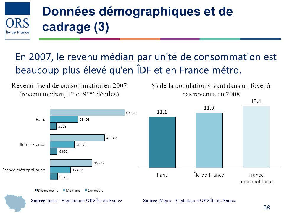 Données démographiques et de cadrage (3)
