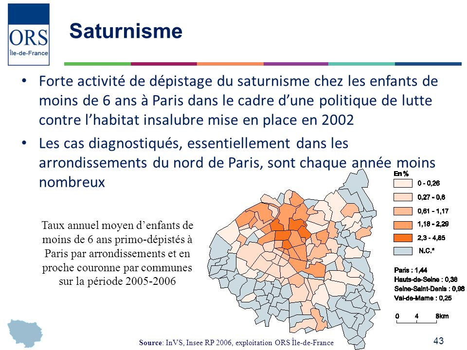 Saturnisme
