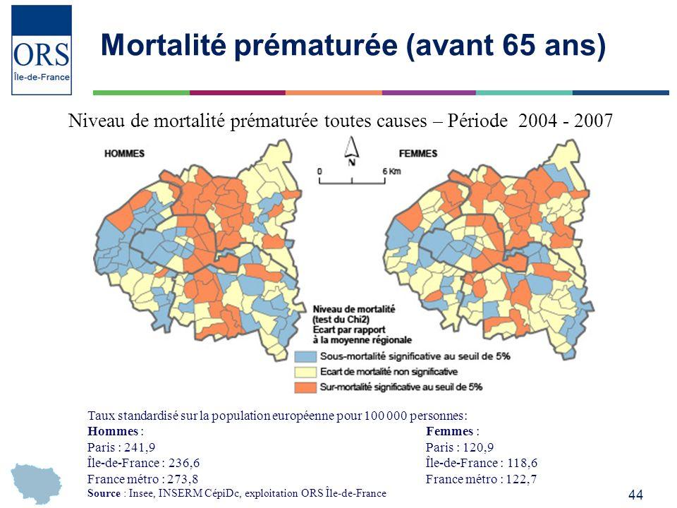 Mortalité prématurée (avant 65 ans)