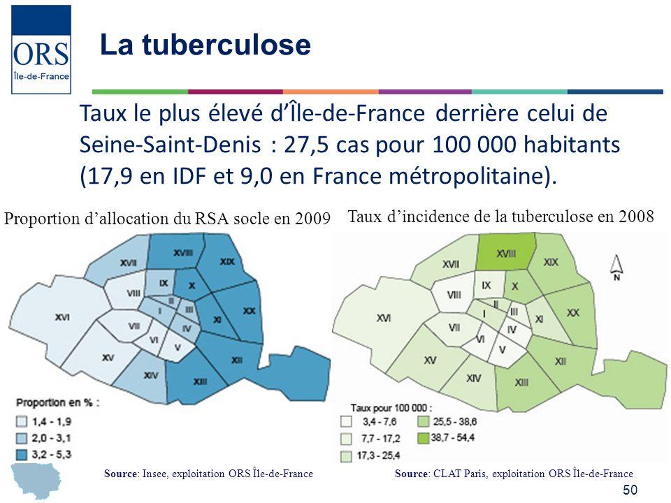 La tuberculose