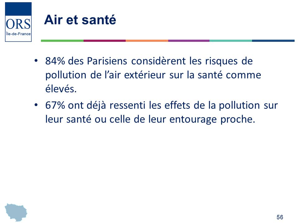 Air et santé 84% des Parisiens considèrent les risques de pollution de l'air extérieur sur la santé comme élevés.
