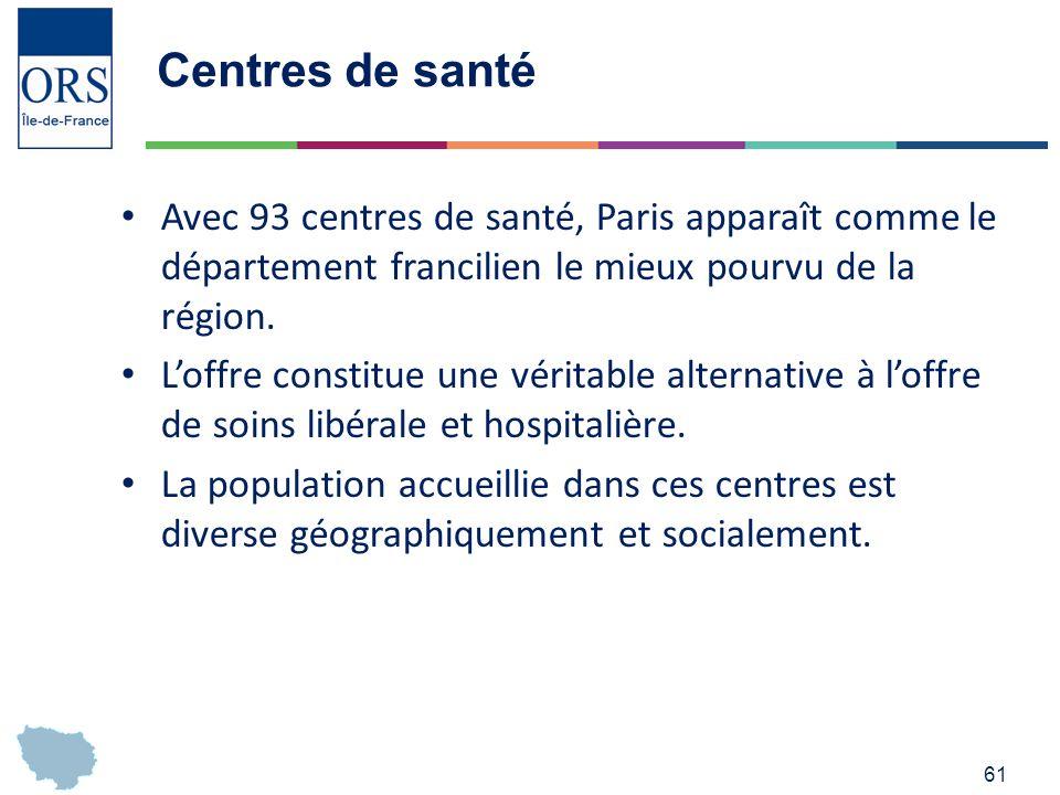 Centres de santé Avec 93 centres de santé, Paris apparaît comme le département francilien le mieux pourvu de la région.