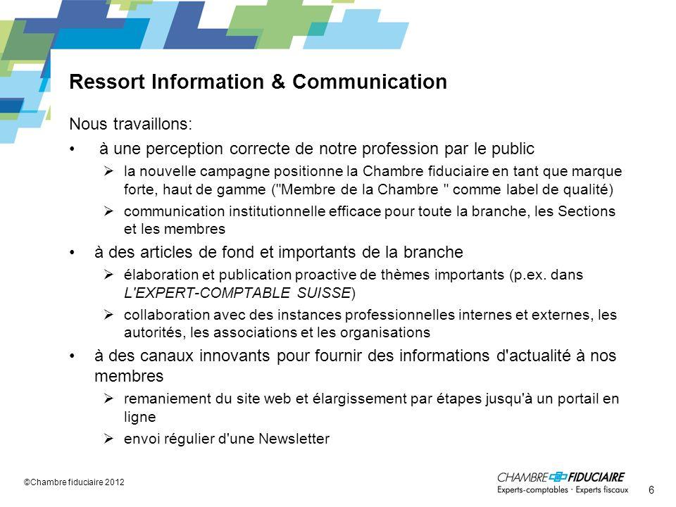 Ressort Information & Communication