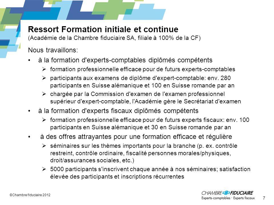 Ressort Formation initiale et continue (Académie de la Chambre fiduciaire SA, filiale à 100% de la CF)