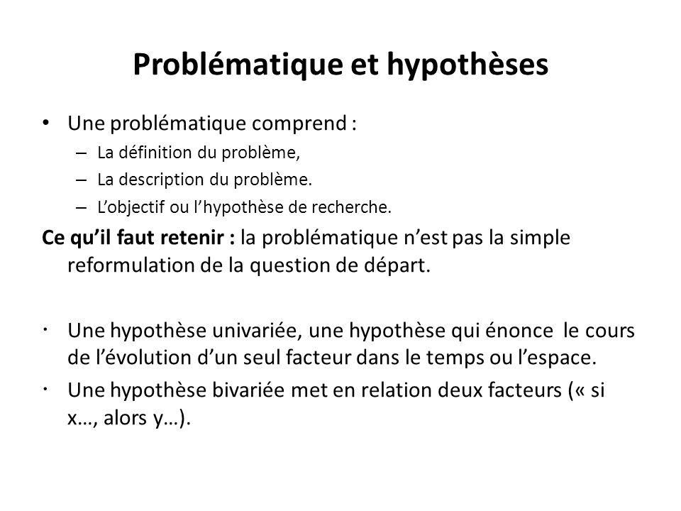 Problématique et hypothèses