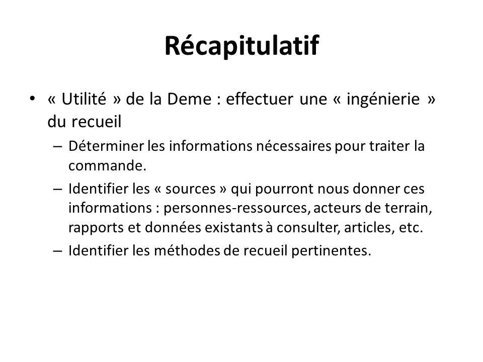 Récapitulatif « Utilité » de la Deme : effectuer une « ingénierie » du recueil. Déterminer les informations nécessaires pour traiter la commande.