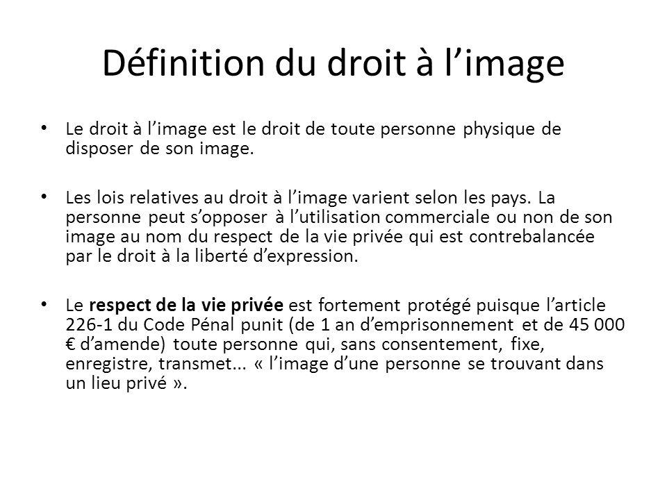 Définition du droit à l'image