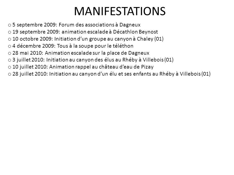 MANIFESTATIONS 5 septembre 2009: Forum des associations à Dagneux
