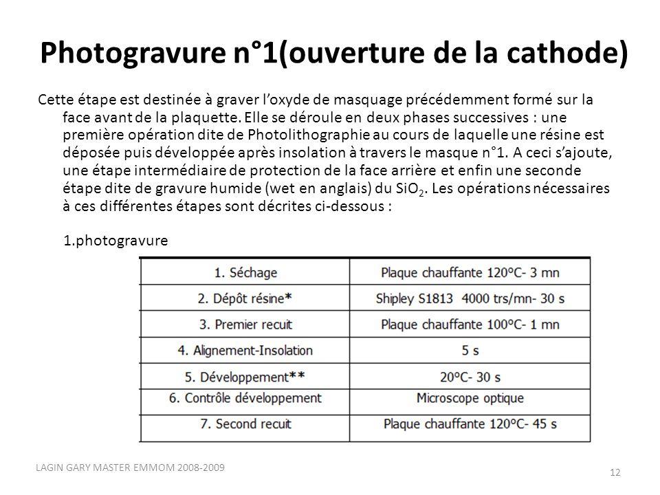 Photogravure n°1(ouverture de la cathode)