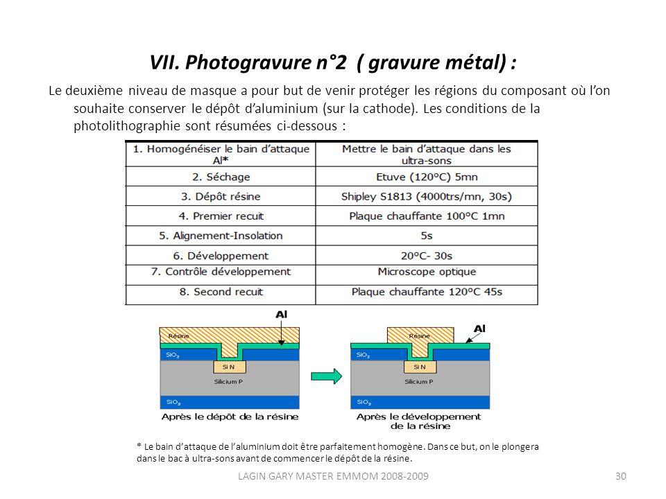 VII. Photogravure n°2 ( gravure métal) :