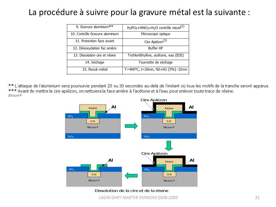 La procédure à suivre pour la gravure métal est la suivante :