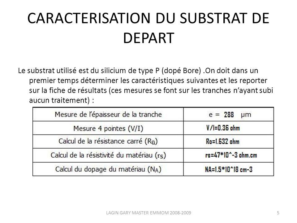 CARACTERISATION DU SUBSTRAT DE DEPART