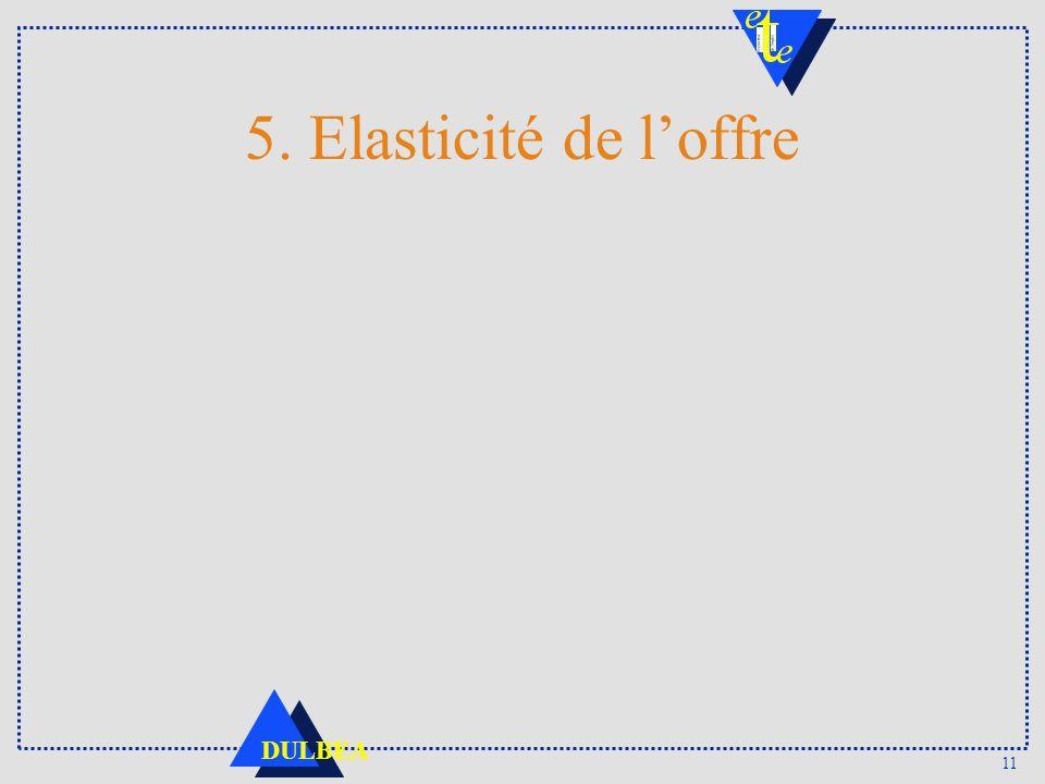 5. Elasticité de l'offre