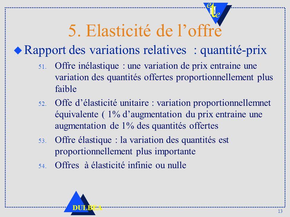 5. Elasticité de l'offre Rapport des variations relatives : quantité-prix.