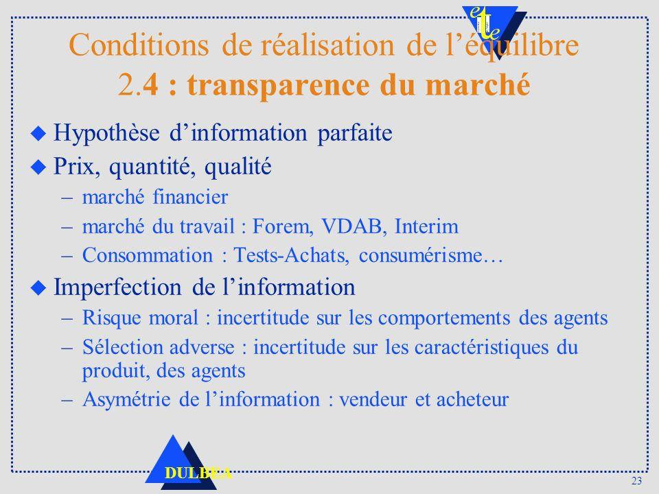 Conditions de réalisation de l'équilibre 2.4 : transparence du marché