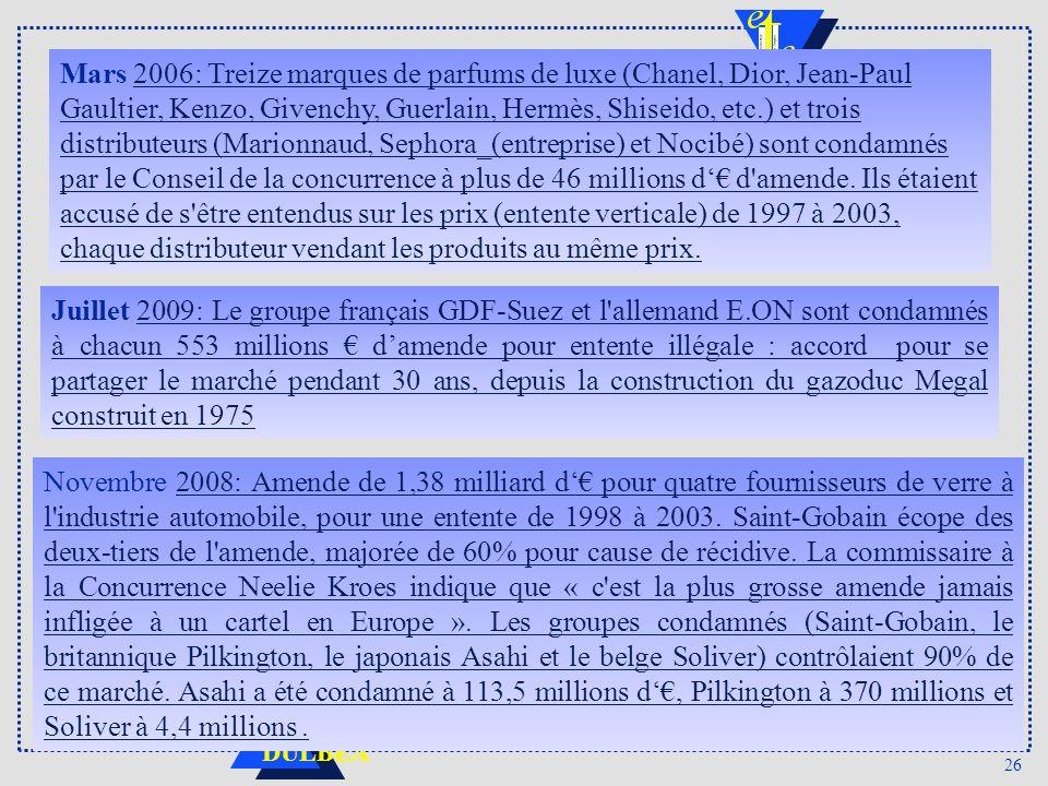 Mars 2006: Treize marques de parfums de luxe (Chanel, Dior, Jean-Paul Gaultier, Kenzo, Givenchy, Guerlain, Hermès, Shiseido, etc.) et trois distributeurs (Marionnaud, Sephora_(entreprise) et Nocibé) sont condamnés par le Conseil de la concurrence à plus de 46 millions d'€ d amende. Ils étaient accusé de s être entendus sur les prix (entente verticale) de 1997 à 2003, chaque distributeur vendant les produits au même prix.