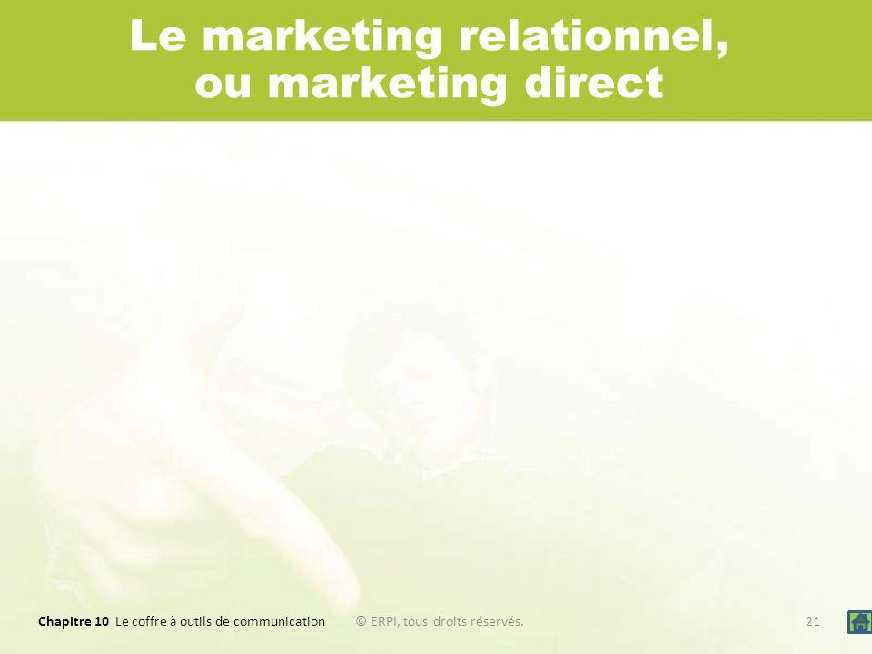 Le marketing relationnel, ou marketing direct