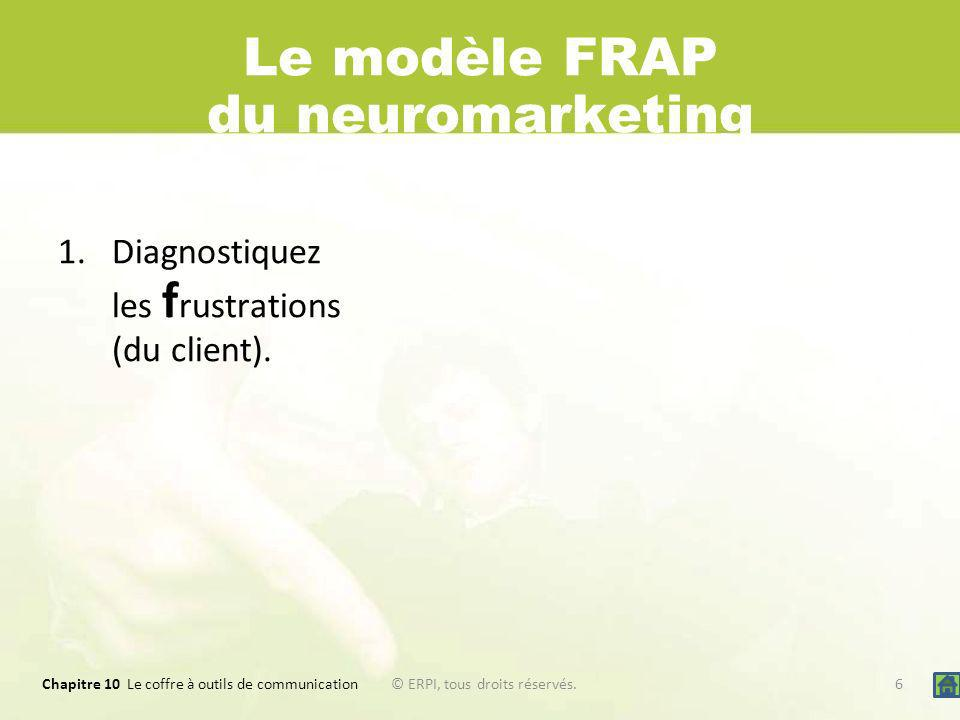 Le modèle FRAP du neuromarketing