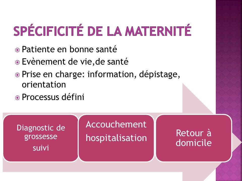 Spécificité de la maternité