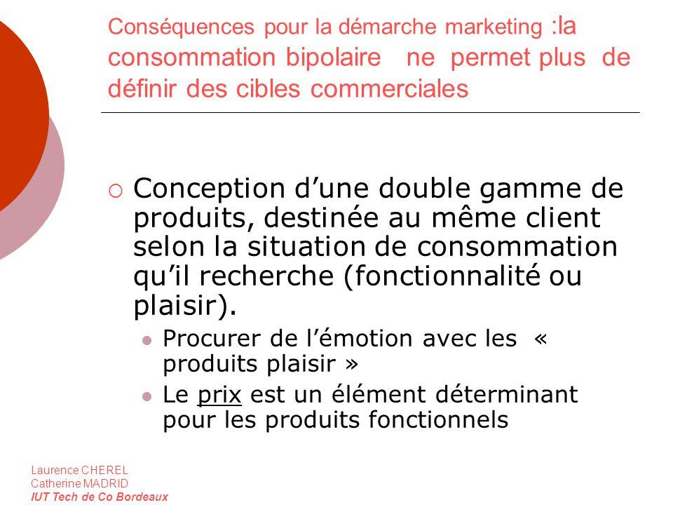 Conséquences pour la démarche marketing :la consommation bipolaire ne permet plus de définir des cibles commerciales