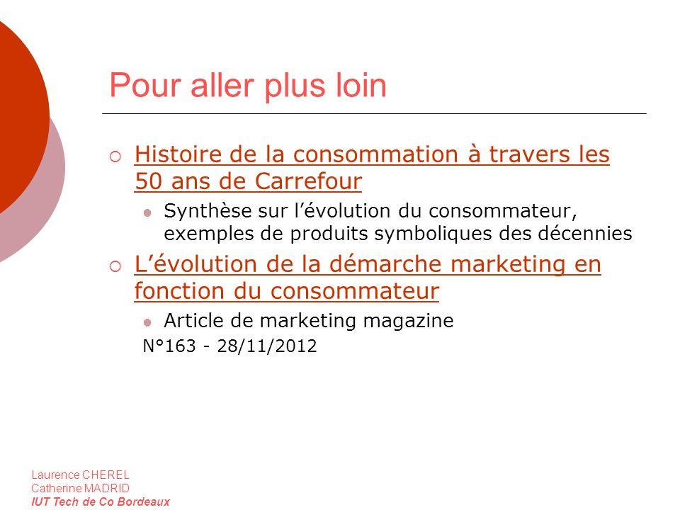Pour aller plus loin Histoire de la consommation à travers les 50 ans de Carrefour.
