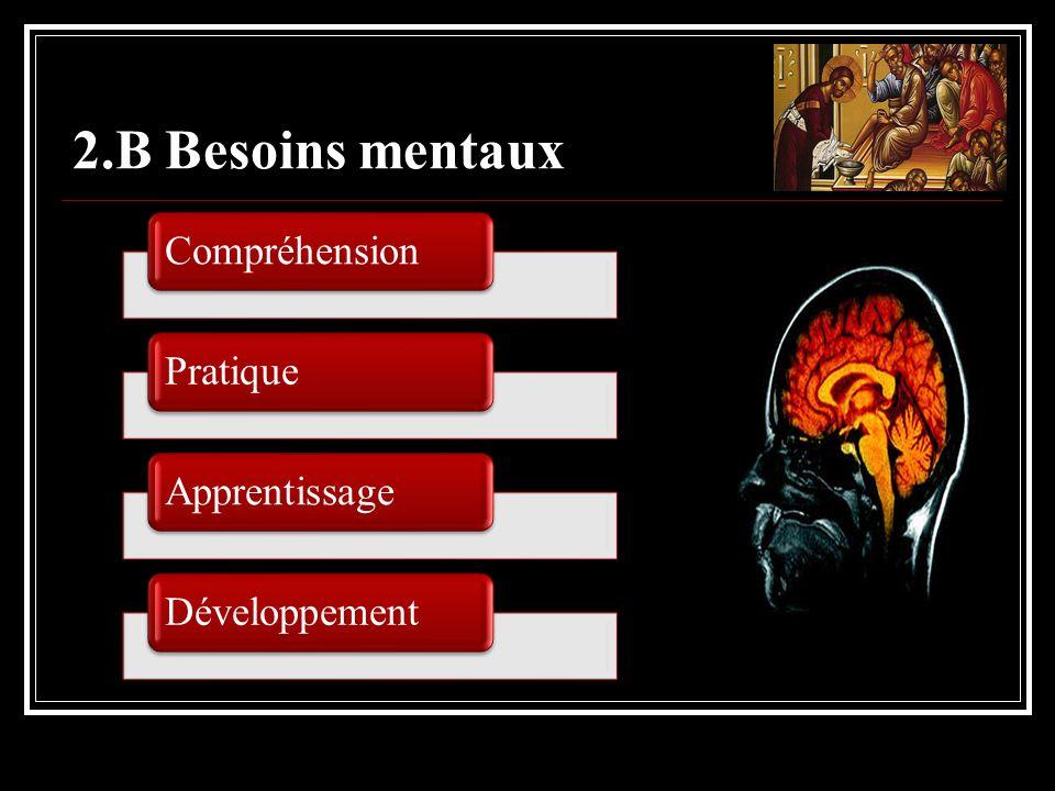 2.B Besoins mentaux Compréhension Pratique Apprentissage Développement