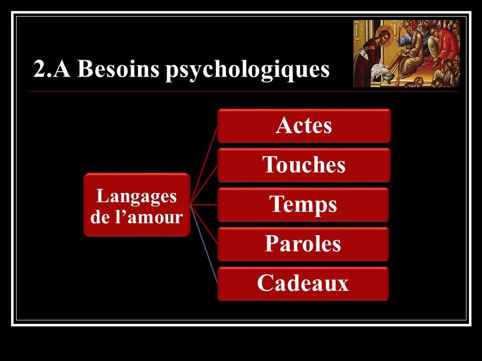 2.A Besoins psychologiques