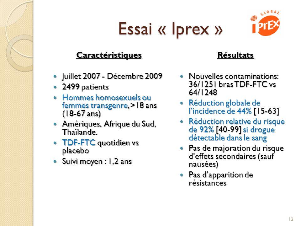 Essai « Iprex » Caractéristiques Juillet 2007 - Décembre 2009