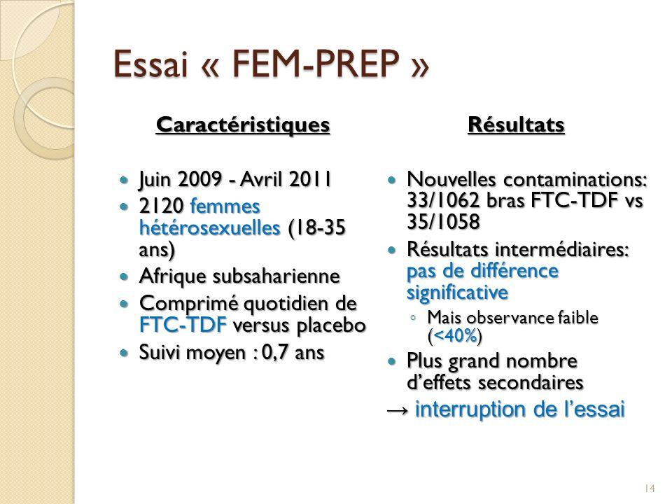 Essai « FEM-PREP » Caractéristiques Juin 2009 - Avril 2011