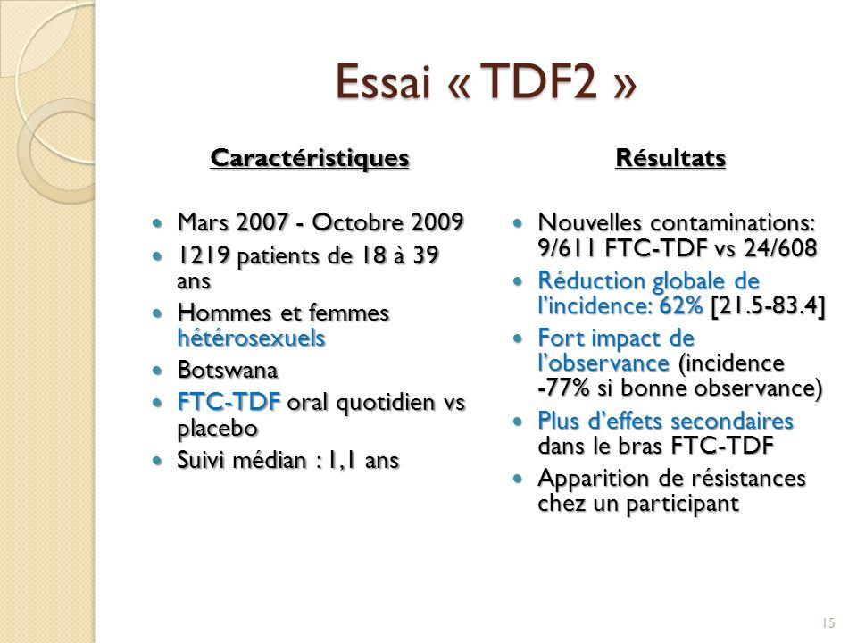 Essai « TDF2 » Caractéristiques Mars 2007 - Octobre 2009